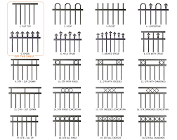 Protector Aluminium Garden Fencing