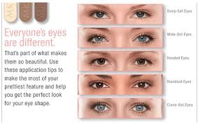 how to do your eye makeup for shape
