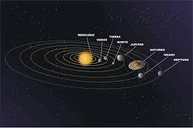 Recorre el sistema solar en este curioso pero preciso mapa