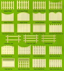Pin By Beth Leet On Fences Wood Fence Design Diy Fence Fence Styles