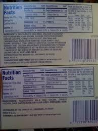 supermarket swindle fat low fat fat
