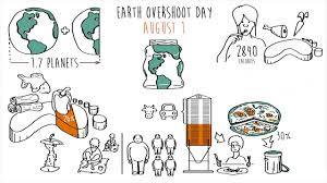 Crazy Eddie's Motie News: Earth Overshoot Day 2019 is the earliest ...