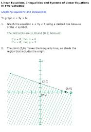 mte 5 linear equations inequalities