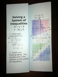 75 best algebra systems of equations