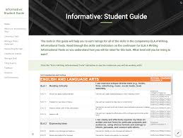 Performance Task Guide Archives - Building 21