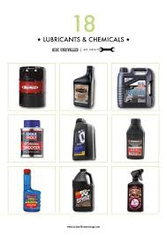 18 lubricants chemicals