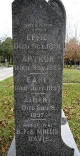 Effie Davis (Unknown-1891) - Find A Grave Memorial