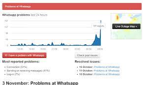 WhatsApp non funziona, down in tutto il mondo per problemi tecnici