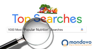 the most searched nutrition keywords on