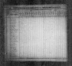 Family Tree for Stephen Lawson (1790 - 1873)