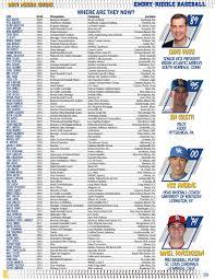 2017 Baseball Softball Guide by Embry-Riddle Athletics - issuu