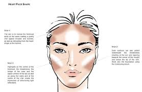 heart shaped face contour