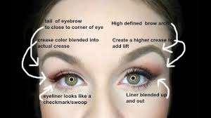 droopy eyes makeup easy fi for