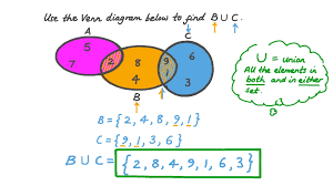 video using venn diagrams to find the