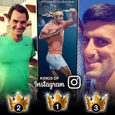 Kings of Instagram: Novak Djokovic, Roger Federer, Rafael Nadal tops