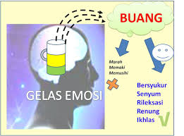 kecerdasan emosi emosional intelligence by fuji lestari