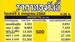 ราคาทองคำวันนี่ วันเสาร์ที่ 4 กรกฎาคม 2563 ราคาทองแท่งบาทละ ราคาทองรูปพรรณวันนี้  4/7/63 วันนี้ล่าสุด - YouTube