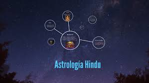 Resultado de imagen de Cosmología Hindú