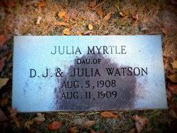 Julia Myrtle Watson (1908 - 1909) - Genealogy