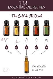cold flu with essential oils