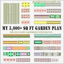 vegetable garden plans layout ideas