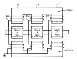 stepper motor electrical article