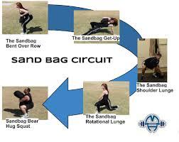 sandbag workout exercises to burn fat