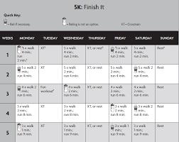 weeks pdf couch to 5k in 6 weeks pdf