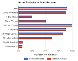 internet and broadband terms and sds