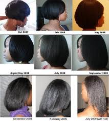 One Year Relaxed Hair Journey | Relaxed hair growth, Relaxed hair ...