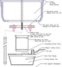 waste oil heater plans resource guide