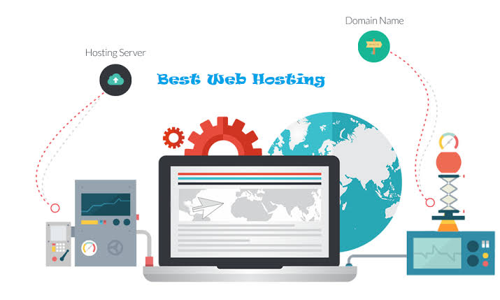 Picking the very best Host for Your Website