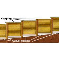 Fencing Blog Latest News And Articles From Ilikefences Com Leading Uk Supplier Of Fencing In The Uk