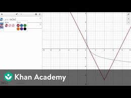 solving equations by graphing graphing