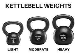 5 ways kettlebell can improve