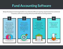 top 21 fund accounting software in 2020
