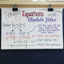 my solving absolute value equations