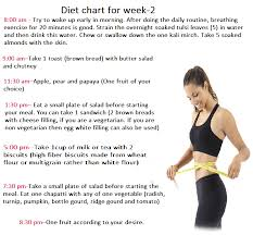 t chart for weight loss