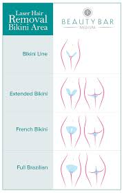 laser hair removal beauty bar spa