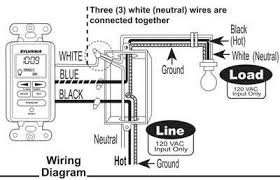 sylvania heater manual questions