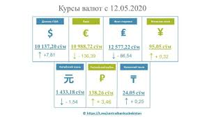 Доллар подрос, евро сильно просел — новый курс валют в Узбекистане