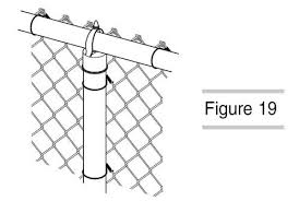 Several Tie Wires Are Fastening Chain Link Fabric Onto Line Post And Top Rail Chain Link Fence Installation Chain Link Fence Fence Fabric