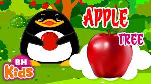 Bé Học Tiếng Anh Qua Bài Hát - Apple Tree | Nhạc Thiếu Nhi Tiếng ...
