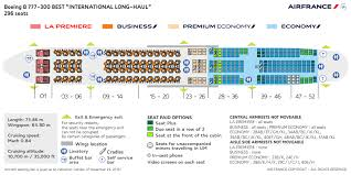 777 new cabins deployment schedule