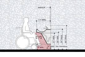 new york ada bathroom planning guide
