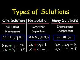 one solution no solution or