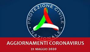 Covid-19, aggiornamenti Protezione Civile 21 maggio 2020: 642 ...