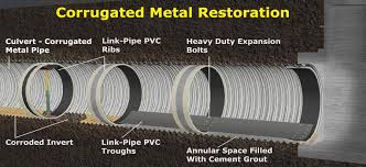 trenchless pipe repair no dig pipe