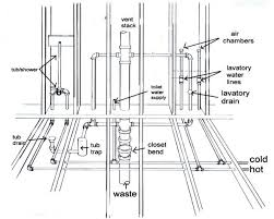 wiring spa shower rough in diagram