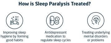 Sleep Paralysis - Types of Sleep Paralysis, Sleep Paralysis Symptoms